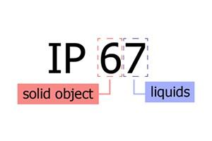 มารู้จักความหมายของตัวเลขในค่า IP กันเถอะ